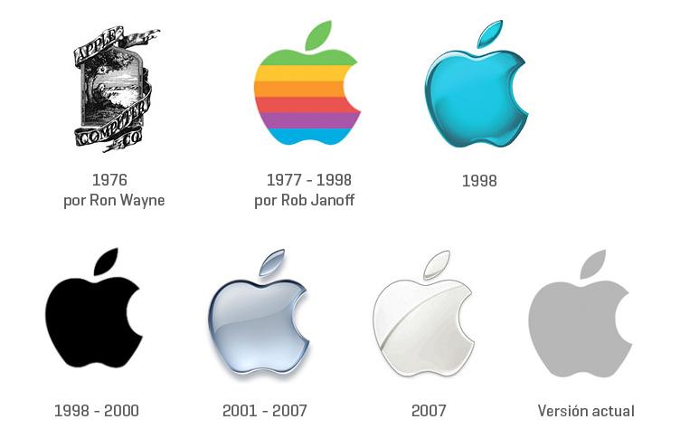 evolucion-logo-appel-2